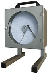 RPX –压力/温度记录仪