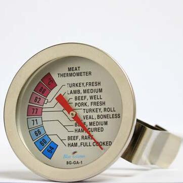 Blue Gizmo 食品温度计