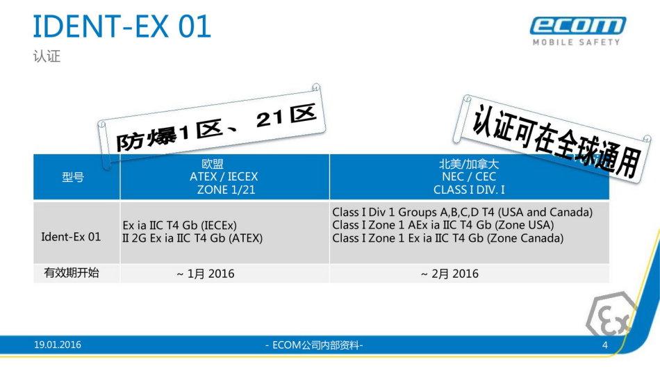 Ident-Ex013